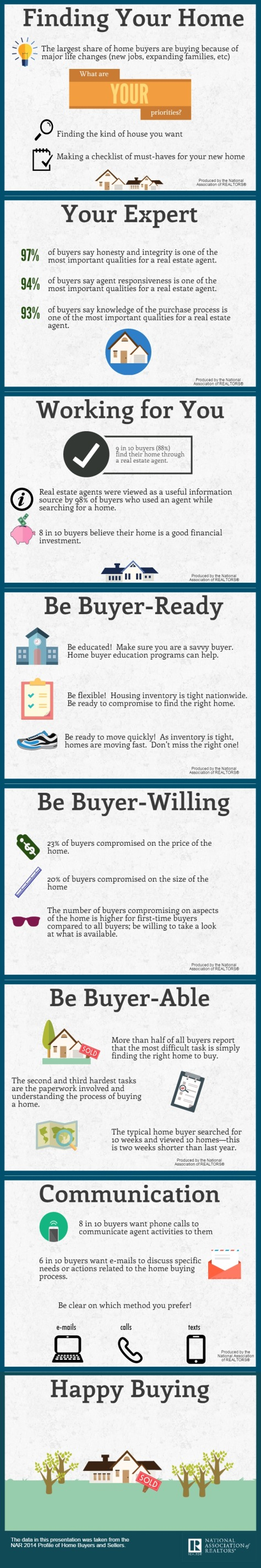 research-marketing-toolkit-buyer-targeted-full-infographic